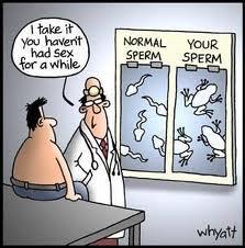 te weinig sex